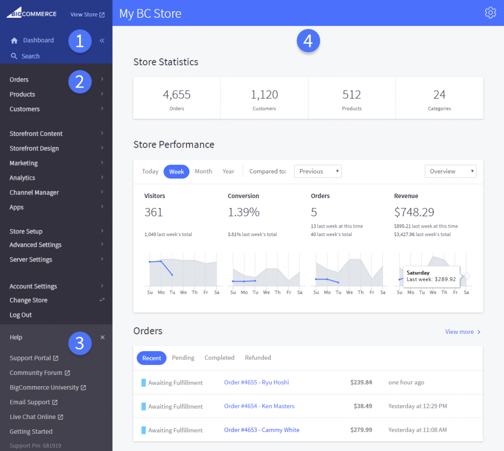 BigCommerce Control Panel